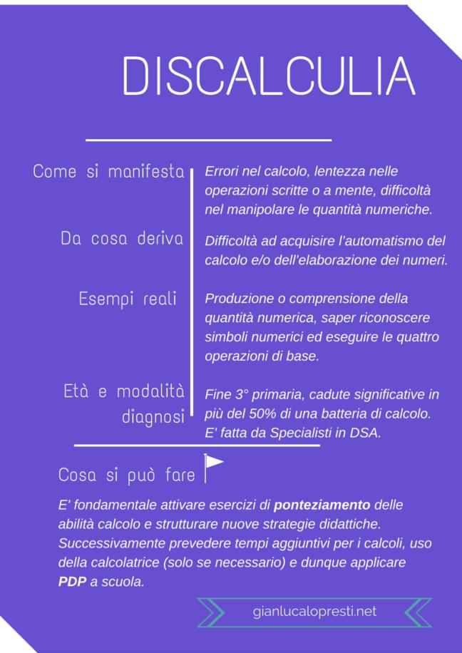 dislessia dsa messina catania sicilia lo presti (6)