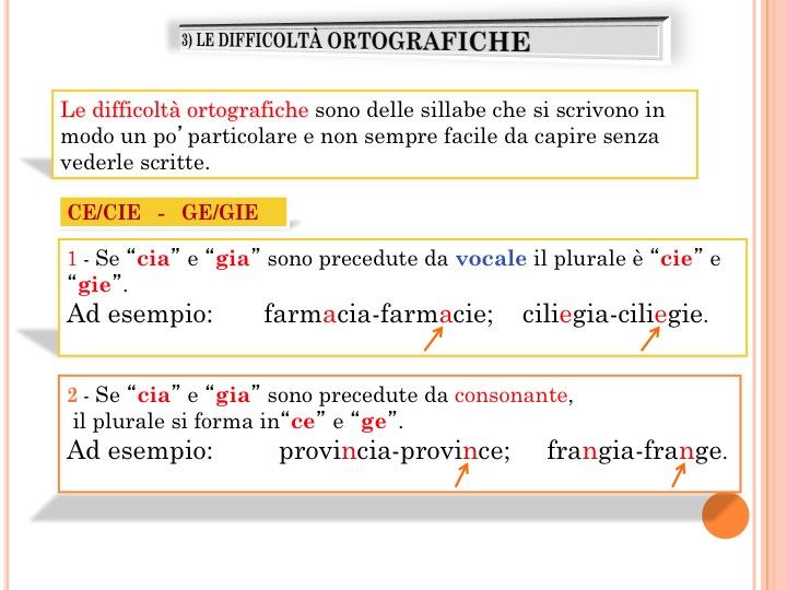 Preferenza 29 regole grammaticali per DSA (e scuola primaria) – Dr. Gianluca  PK63