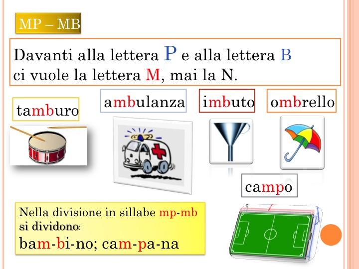 Favorito 29 regole grammaticali per DSA (e scuola primaria) – Dr. Gianluca  TT95
