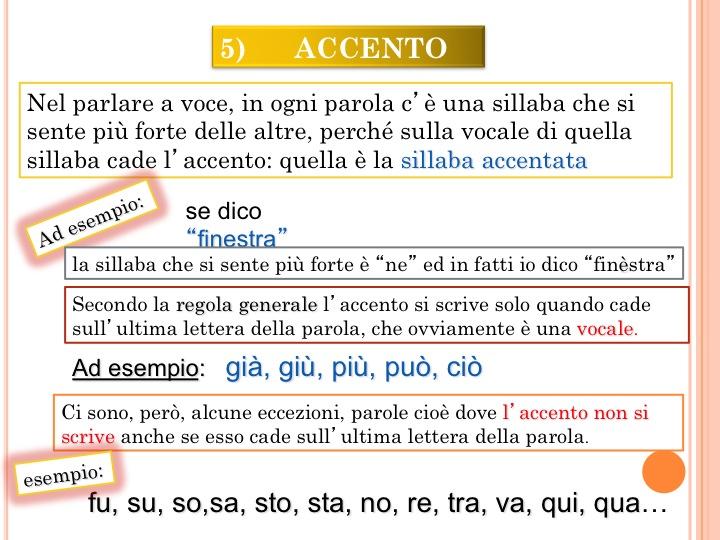 Popolare 29 regole grammaticali per DSA (e scuola primaria) – Dr. Gianluca  WD89