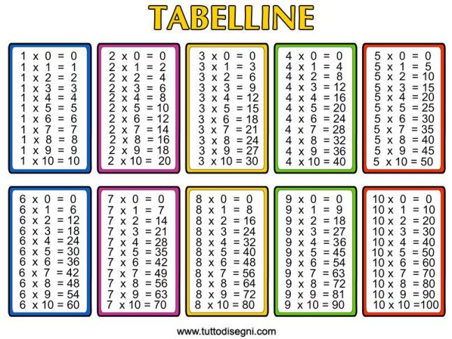 tabelline-1-10